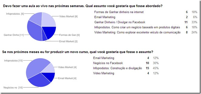resultados_aula_ao_vivo