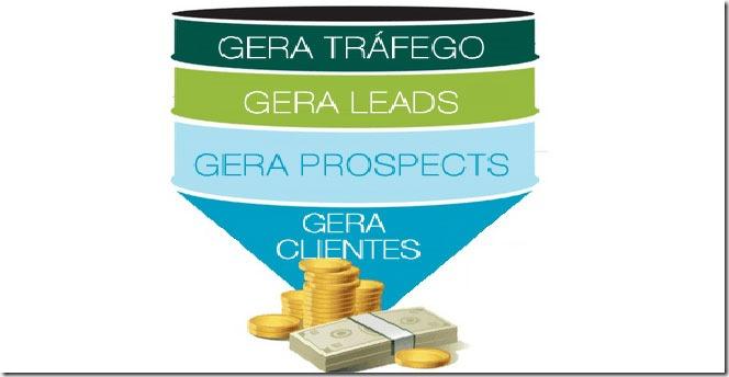 funil-de-vendas-promover-campanhas-de-afiliados